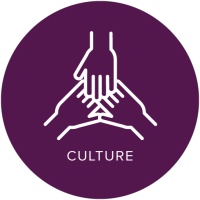 8 Reasons to Join Verani Realty: Culture
